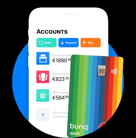 app Bunq travel card